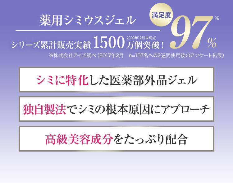 薬用シミウスジェル シリーズ累計販売実績500万個突破!