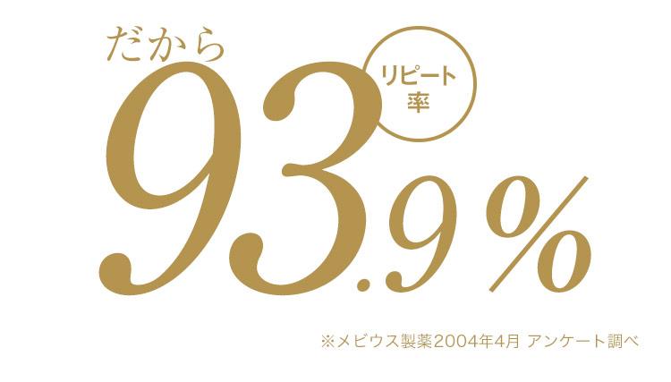 だからリピート率93.9%